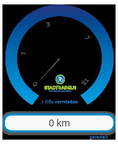 Radelmeter